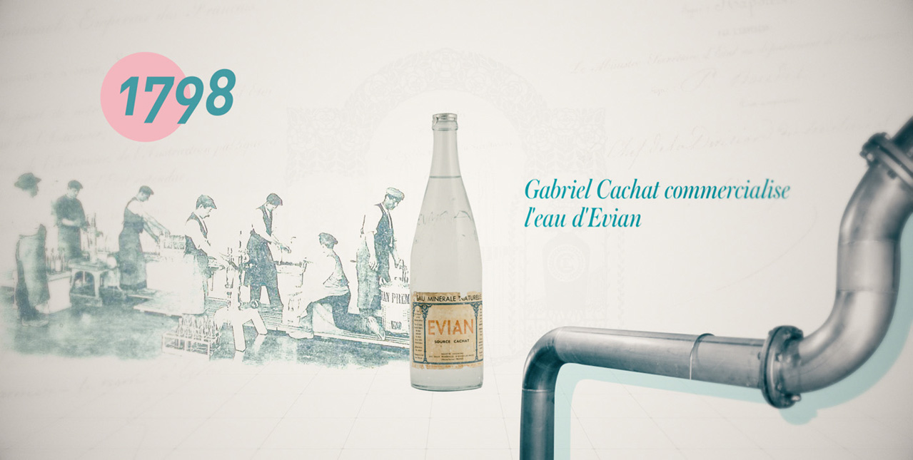 Style Frames Evian